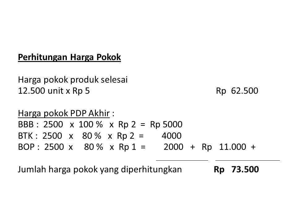 Perhitungan Harga Pokok Harga pokok produk selesai 12