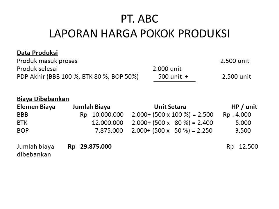 PT. ABC LAPORAN HARGA POKOK PRODUKSI