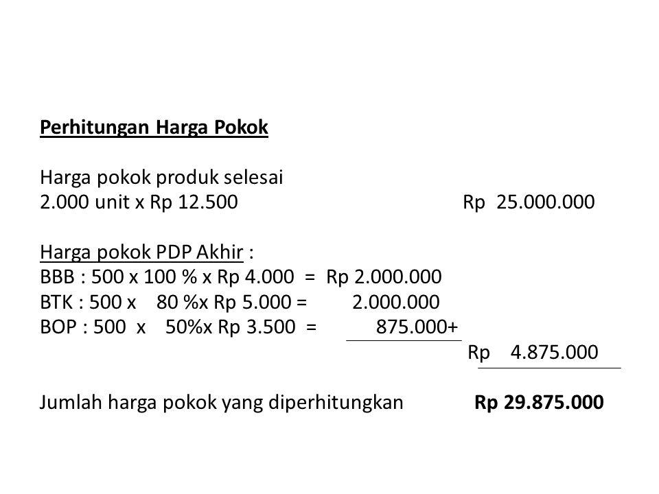 Perhitungan Harga Pokok Harga pokok produk selesai 2. 000 unit x Rp 12