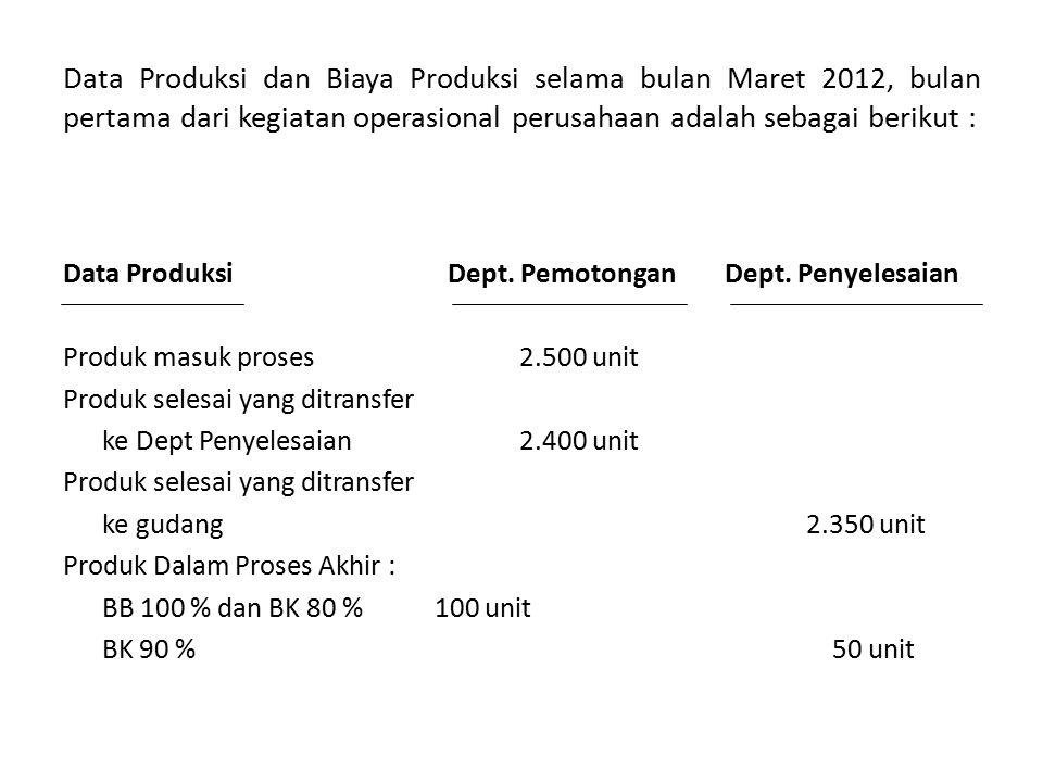 Data Produksi dan Biaya Produksi selama bulan Maret 2012, bulan pertama dari kegiatan operasional perusahaan adalah sebagai berikut :