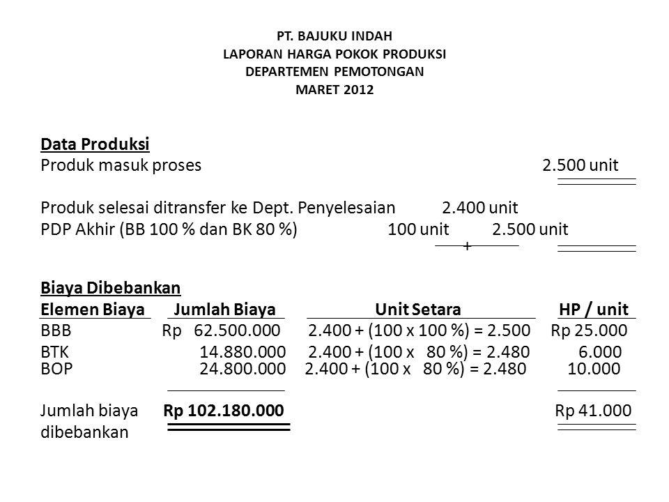 PT. BAJUKU INDAH LAPORAN HARGA POKOK PRODUKSI DEPARTEMEN PEMOTONGAN MARET 2012