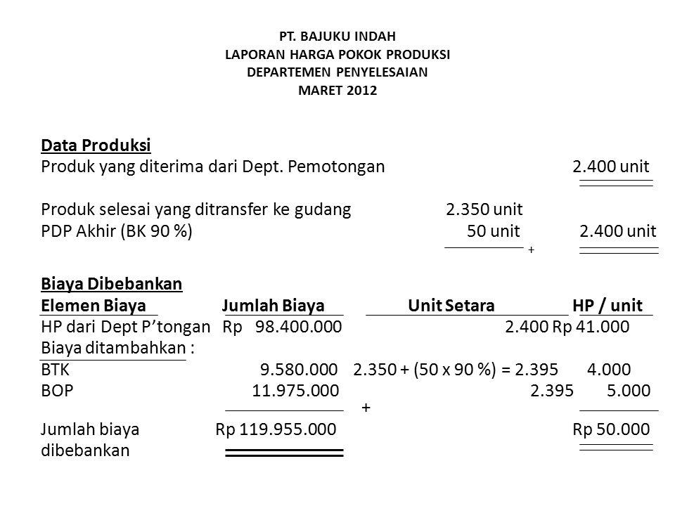 PT. BAJUKU INDAH LAPORAN HARGA POKOK PRODUKSI DEPARTEMEN PENYELESAIAN MARET 2012