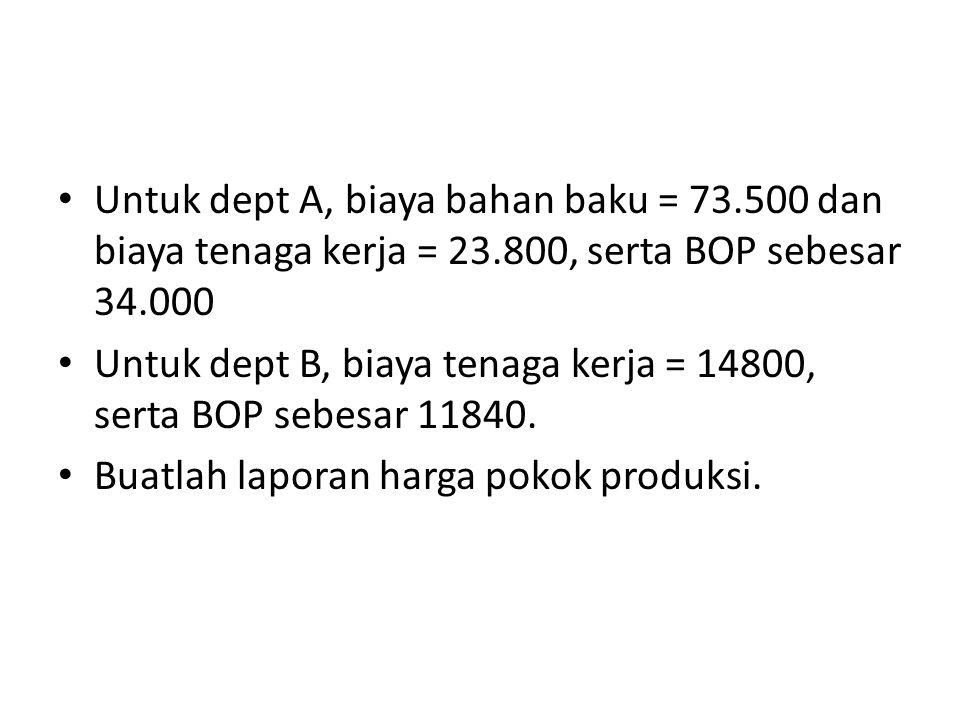 Untuk dept A, biaya bahan baku = 73. 500 dan biaya tenaga kerja = 23