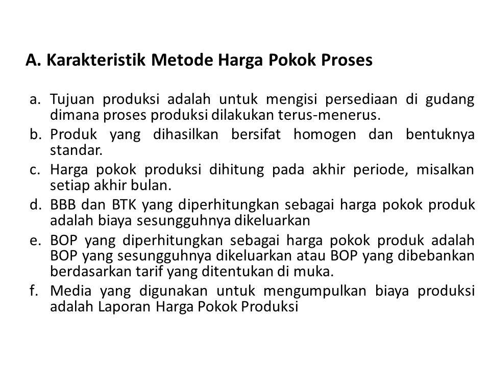 A. Karakteristik Metode Harga Pokok Proses