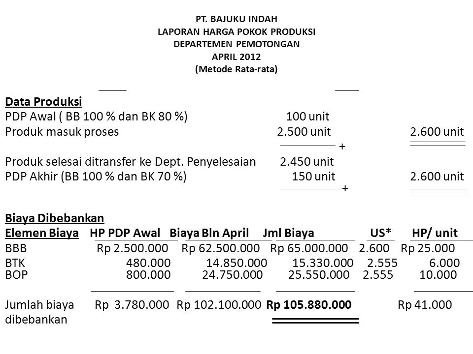 PT. BAJUKU INDAH LAPORAN HARGA POKOK PRODUKSI DEPARTEMEN PEMOTONGAN APRIL 2012 (Metode Rata-rata)