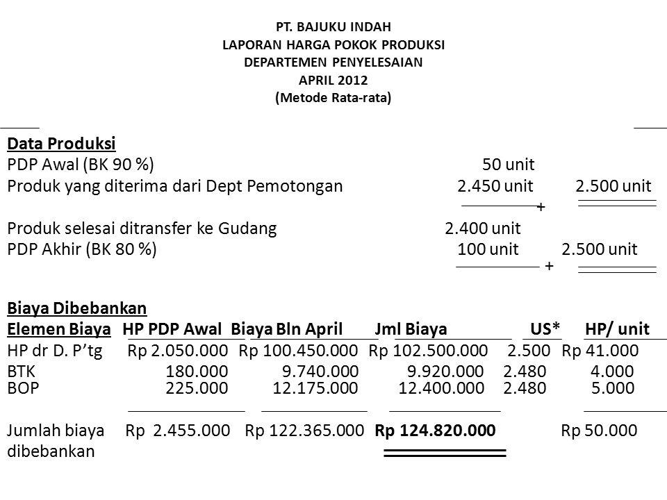 PT. BAJUKU INDAH LAPORAN HARGA POKOK PRODUKSI DEPARTEMEN PENYELESAIAN APRIL 2012 (Metode Rata-rata)