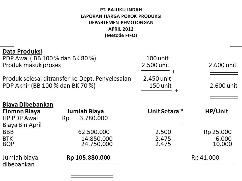 PT. BAJUKU INDAH LAPORAN HARGA POKOK PRODUKSI DEPARTEMEN PEMOTONGAN APRIL 2012 (Metode FIFO)