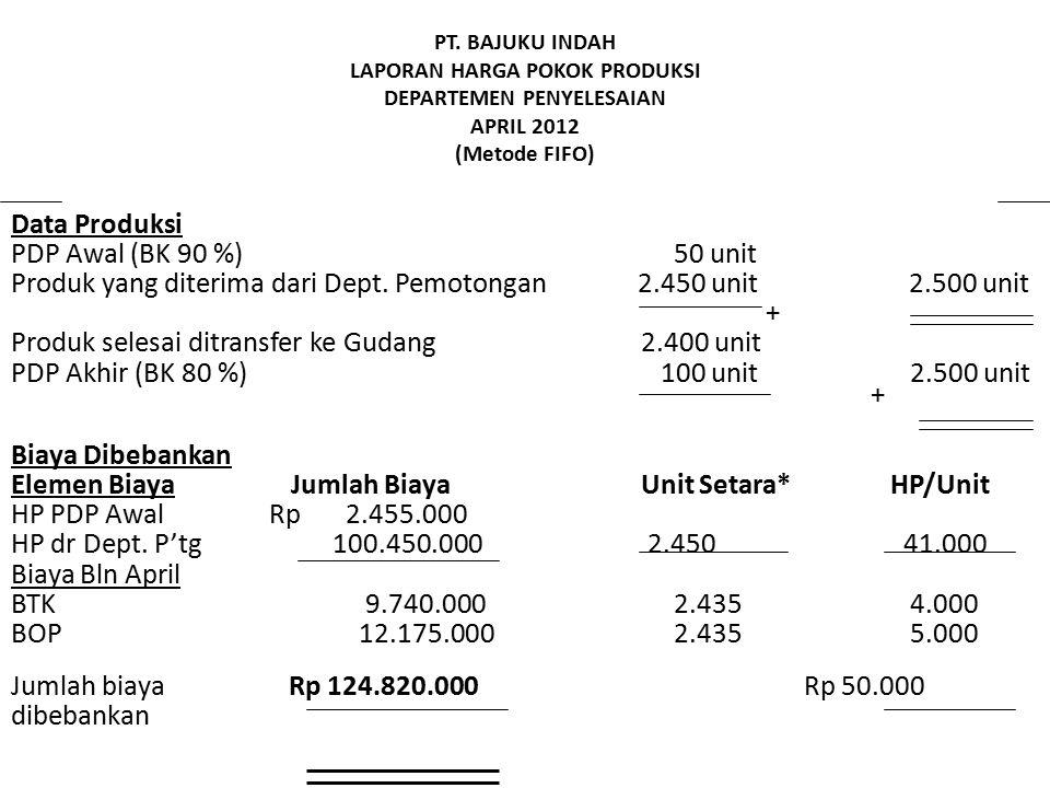 PT. BAJUKU INDAH LAPORAN HARGA POKOK PRODUKSI DEPARTEMEN PENYELESAIAN APRIL 2012 (Metode FIFO)