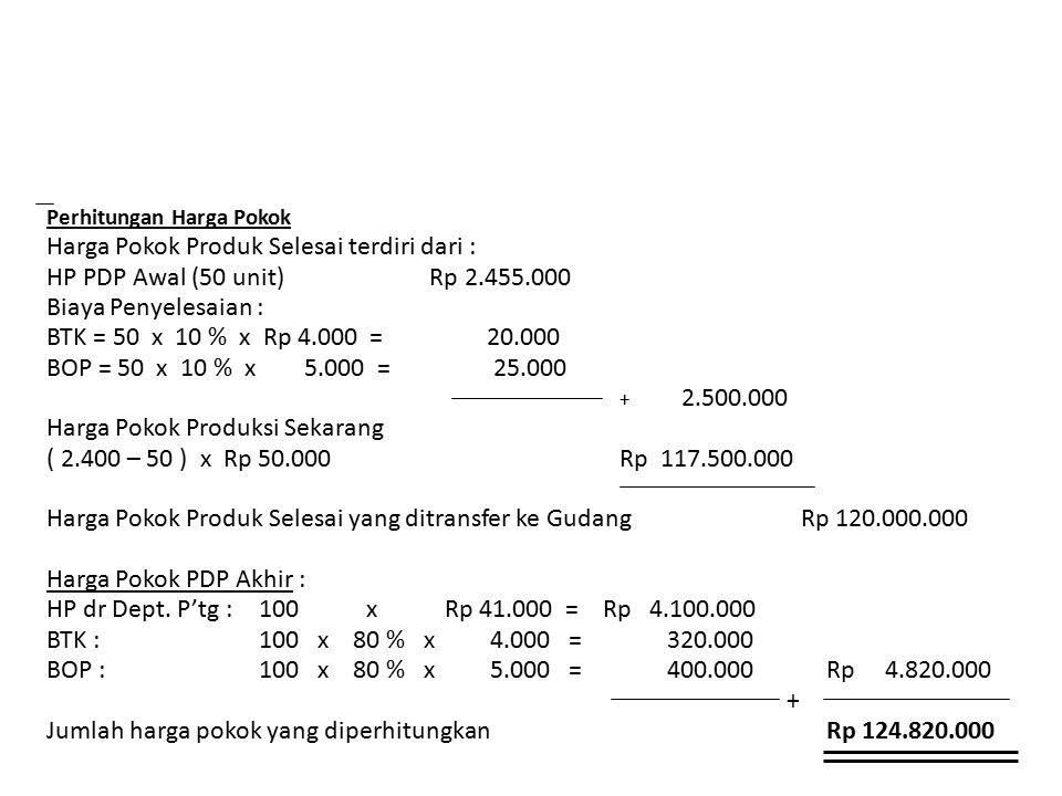 Harga Pokok Produk Selesai terdiri dari :