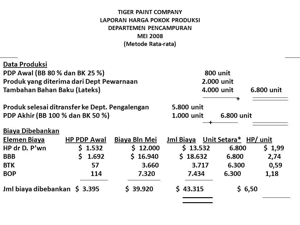 TIGER PAINT COMPANY LAPORAN HARGA POKOK PRODUKSI DEPARTEMEN PENCAMPURAN MEI 2008 (Metode Rata-rata)