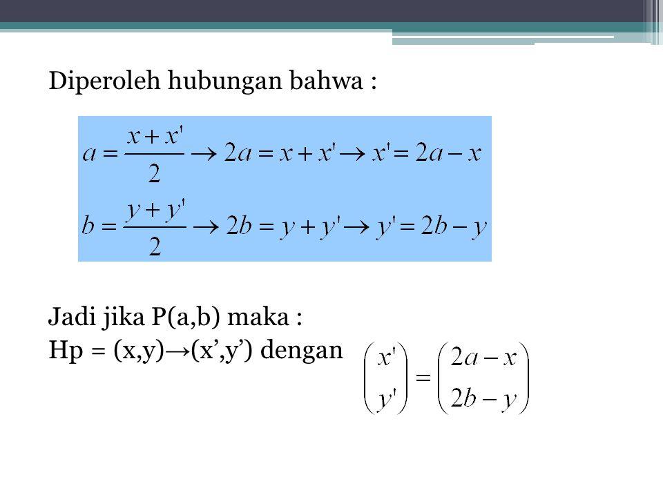 Diperoleh hubungan bahwa : Jadi jika P(a,b) maka : Hp = (x,y)→(x',y') dengan