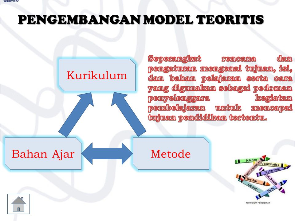 PENGEMBANGAN MODEL TEORITIS