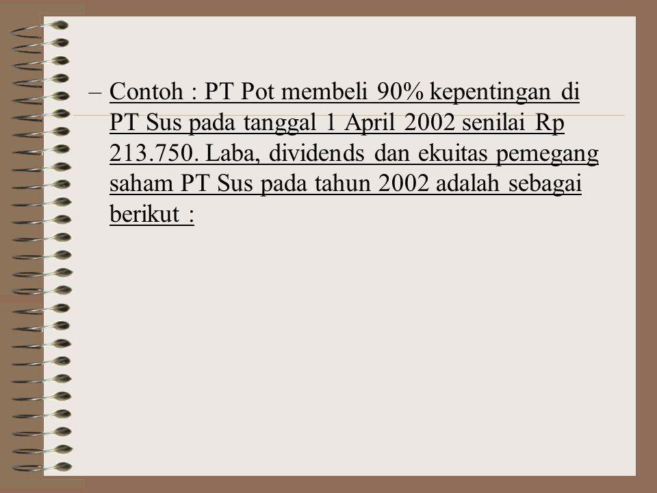 Contoh : PT Pot membeli 90% kepentingan di PT Sus pada tanggal 1 April 2002 senilai Rp 213.750.