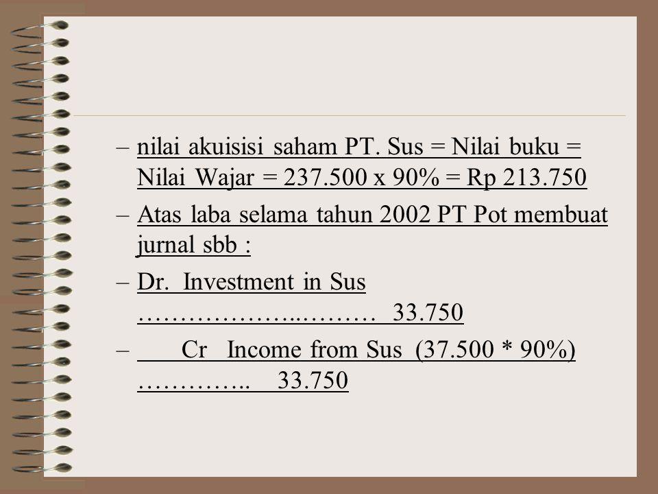 nilai akuisisi saham PT. Sus = Nilai buku = Nilai Wajar = 237