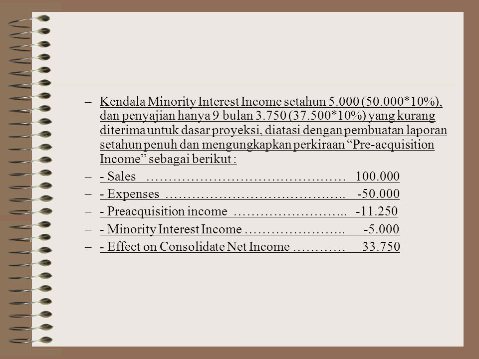 Kendala Minority Interest Income setahun (