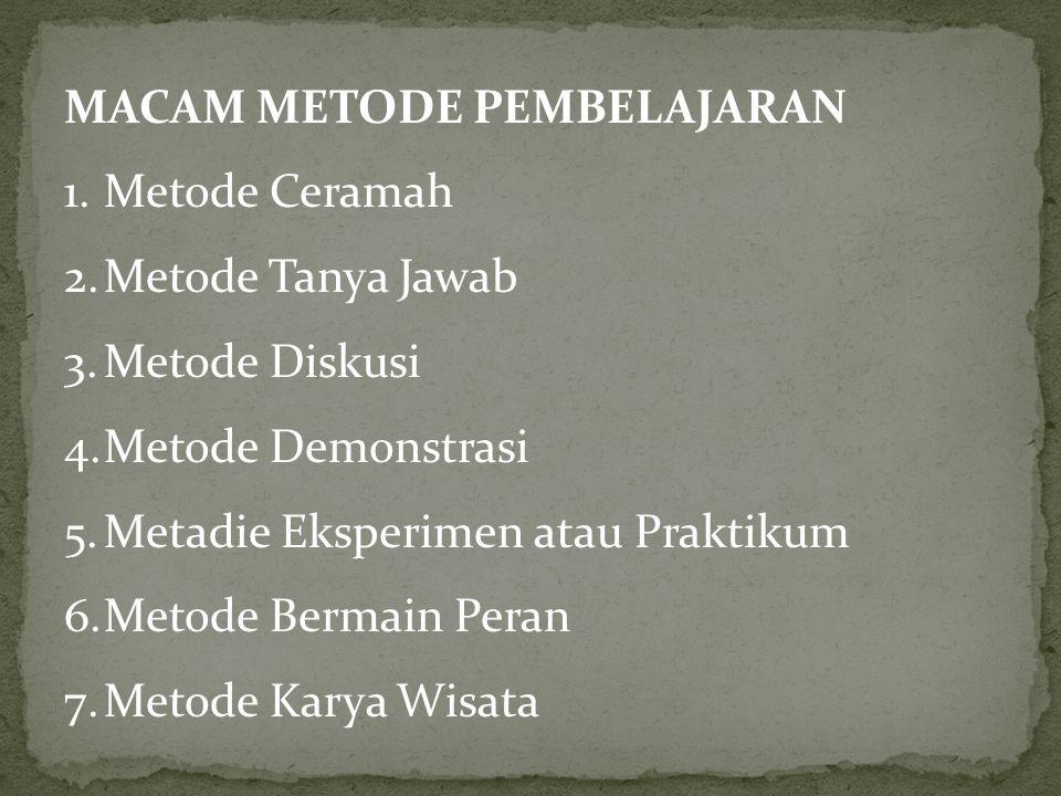 MACAM METODE PEMBELAJARAN