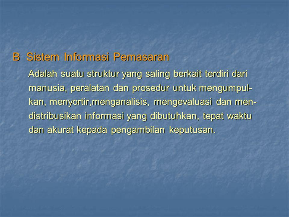 B Sistem Informasi Pemasaran