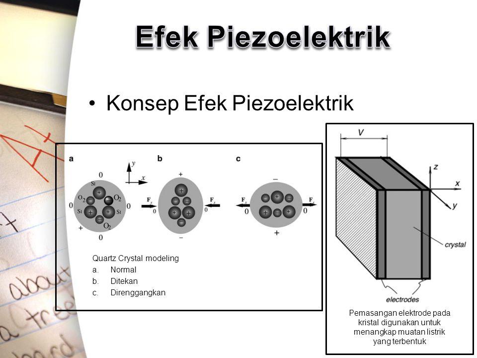 Efek Piezoelektrik Konsep Efek Piezoelektrik Quartz Crystal modeling