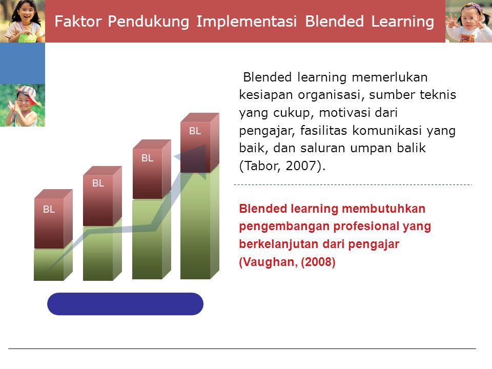 Faktor Pendukung Implementasi Blended Learning