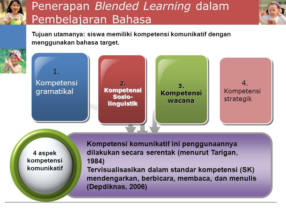 Penerapan Blended Learning dalam Pembelajaran Bahasa