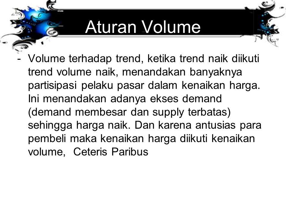 Aturan Volume