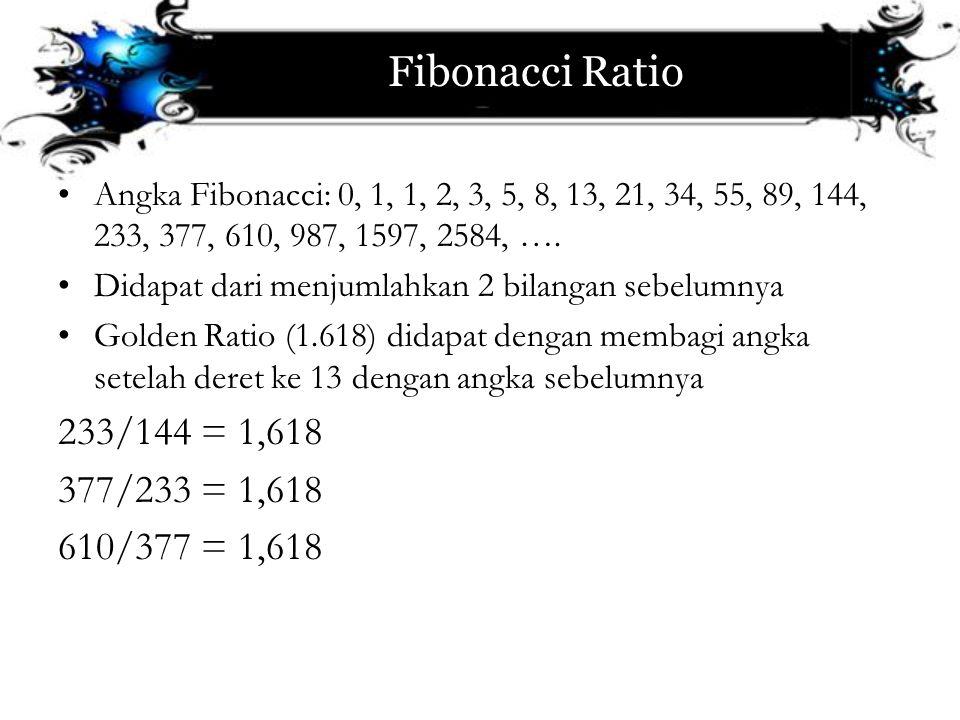 Fibonacci Ratio 233/144 = 1,618 377/233 = 1,618 610/377 = 1,618