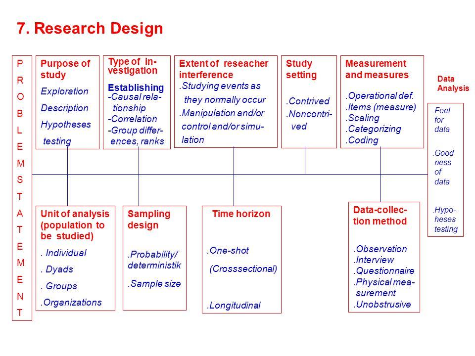7. Research Design P R O B L E M S T A N Purpose of study Exploration