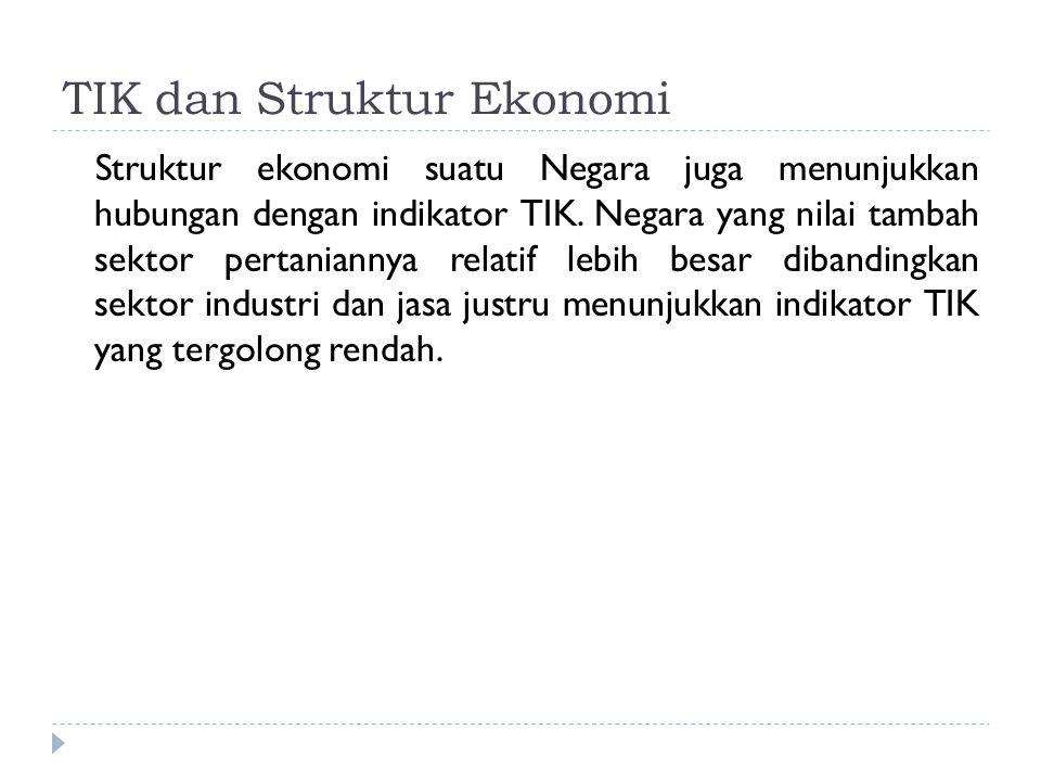 TIK dan Struktur Ekonomi