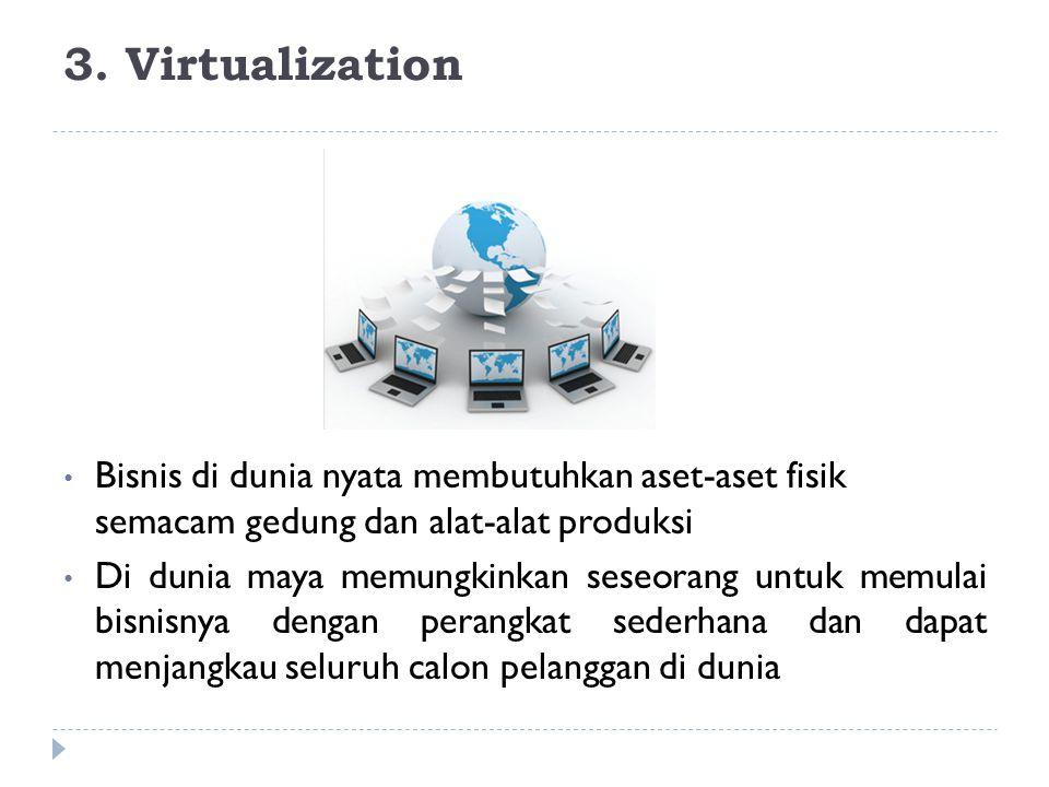3. Virtualization Bisnis di dunia nyata membutuhkan aset-aset fisik semacam gedung dan alat-alat produksi.