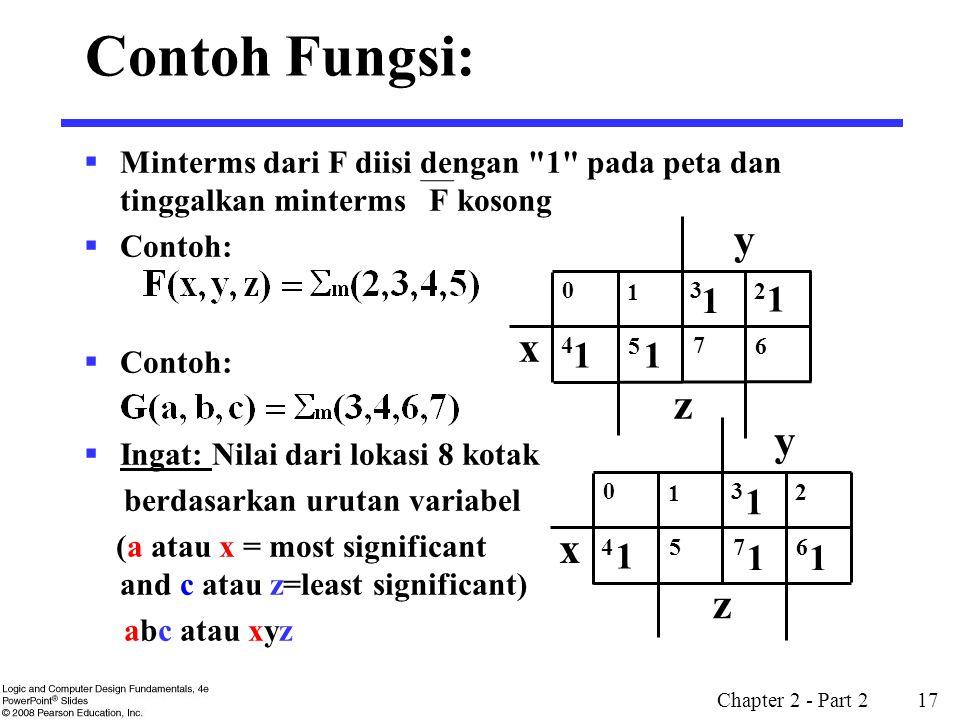 Contoh Fungsi: Minterms dari F diisi dengan 1 pada peta dan tinggalkan minterms F kosong. Contoh: