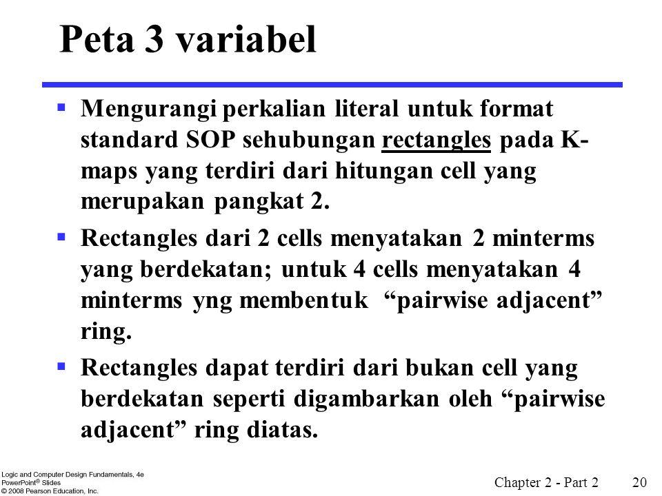 Peta 3 variabel