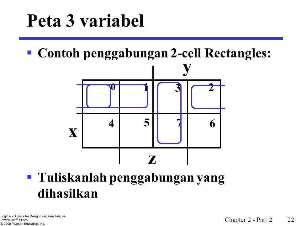 Peta 3 variabel y x z Contoh penggabungan 2-cell Rectangles: