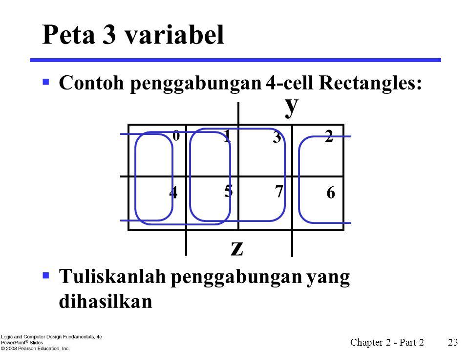 Peta 3 variabel y x z Contoh penggabungan 4-cell Rectangles: