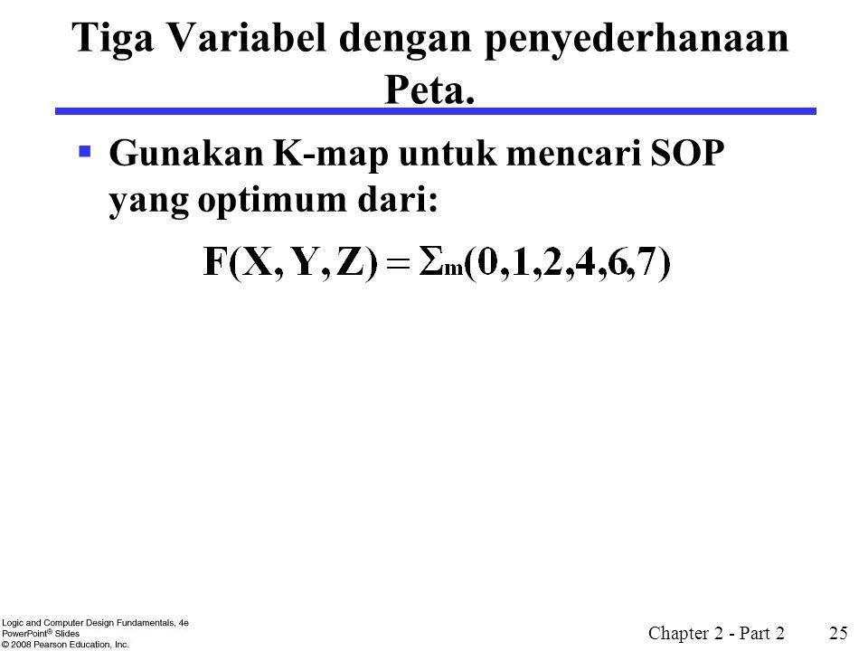 Tiga Variabel dengan penyederhanaan Peta.