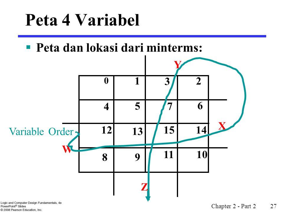 Peta 4 Variabel Peta dan lokasi dari minterms: 8 9 10 11 12 13 14 15 1
