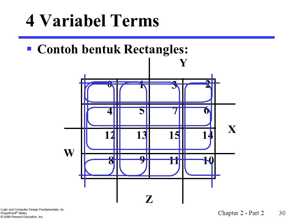 4 Variabel Terms Contoh bentuk Rectangles: Y 8 9 10 11 12 13 14 15 1 3