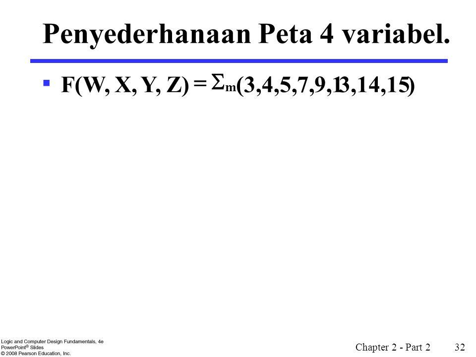 Penyederhanaan Peta 4 variabel.