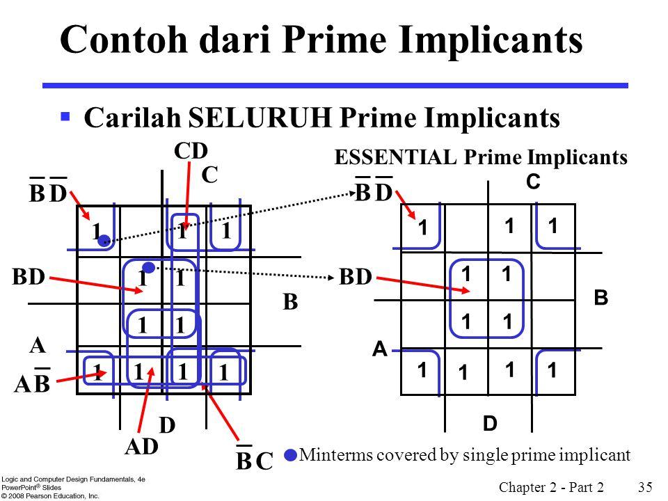 Contoh dari Prime Implicants