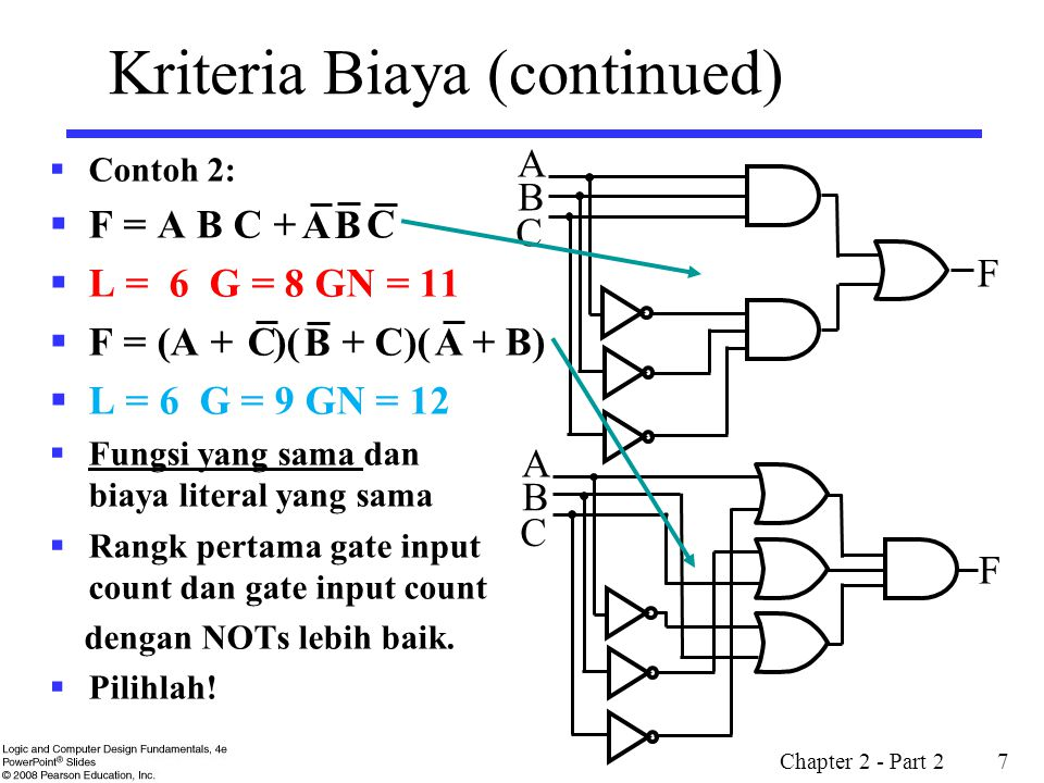 Kriteria Biaya (continued)