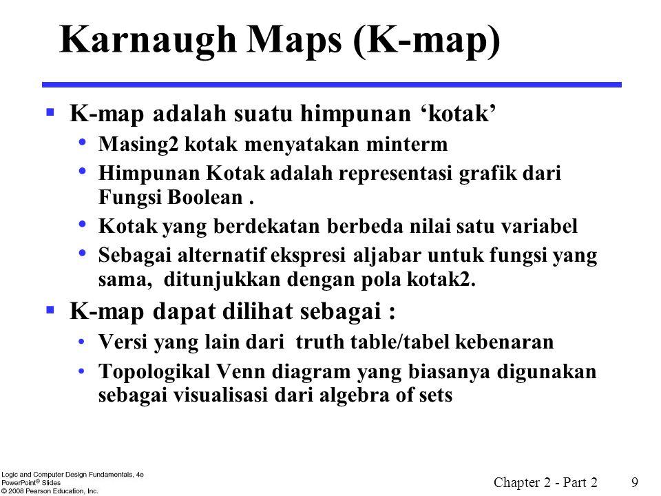 Karnaugh Maps (K-map) K-map adalah suatu himpunan 'kotak'