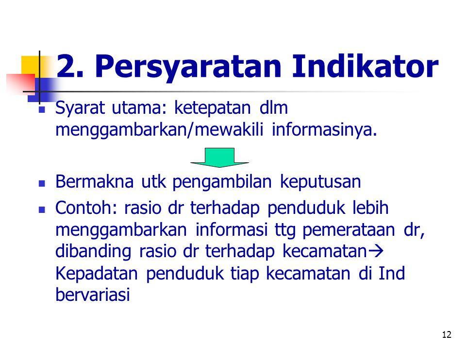 2. Persyaratan Indikator