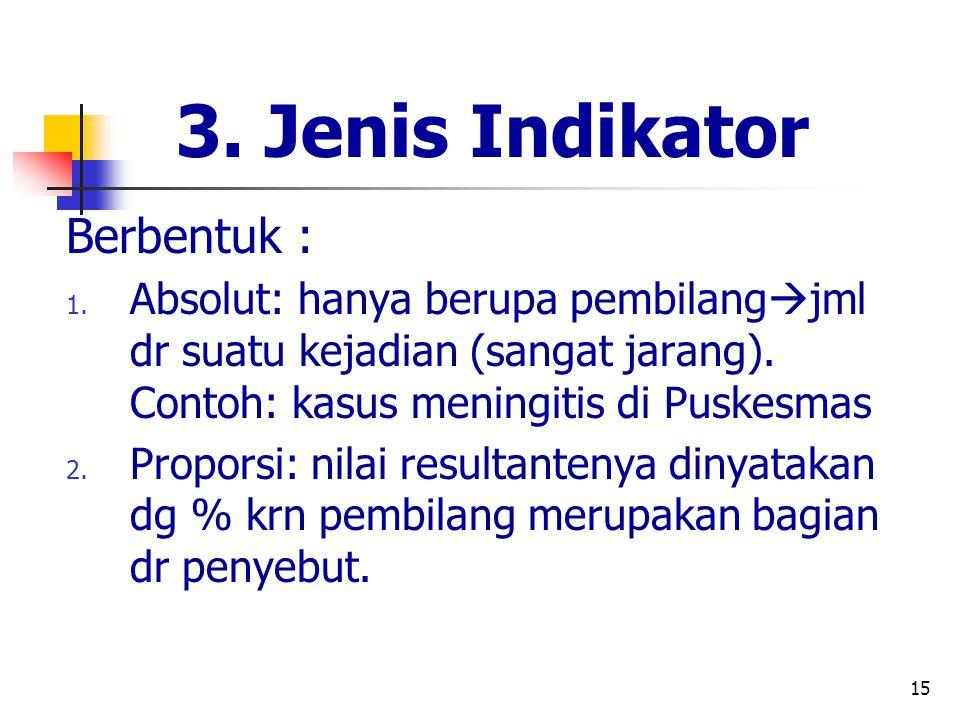 3. Jenis Indikator Berbentuk :