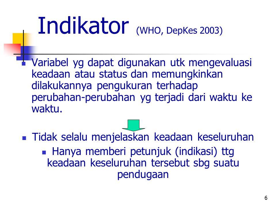 Indikator (WHO, DepKes 2003)