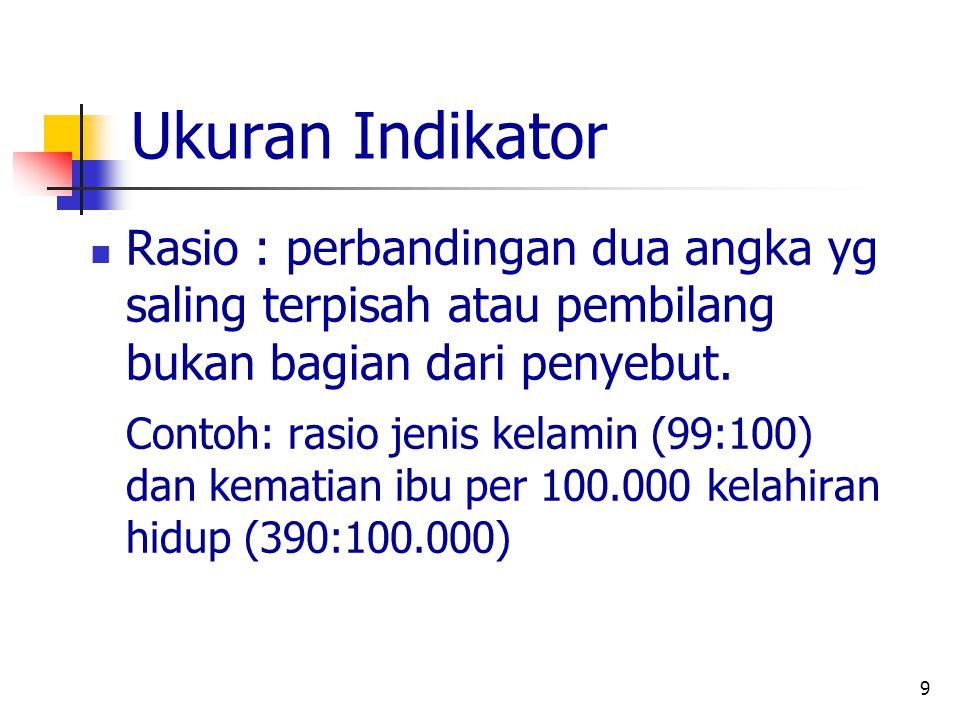 Ukuran Indikator Rasio : perbandingan dua angka yg saling terpisah atau pembilang bukan bagian dari penyebut.