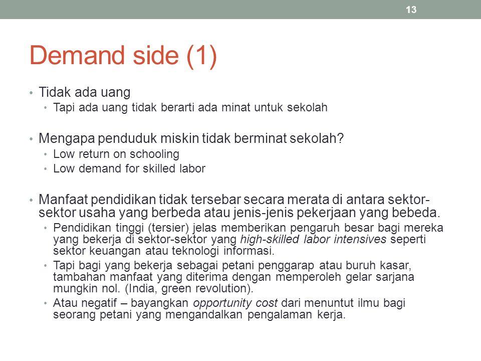 Demand side (1) Tidak ada uang