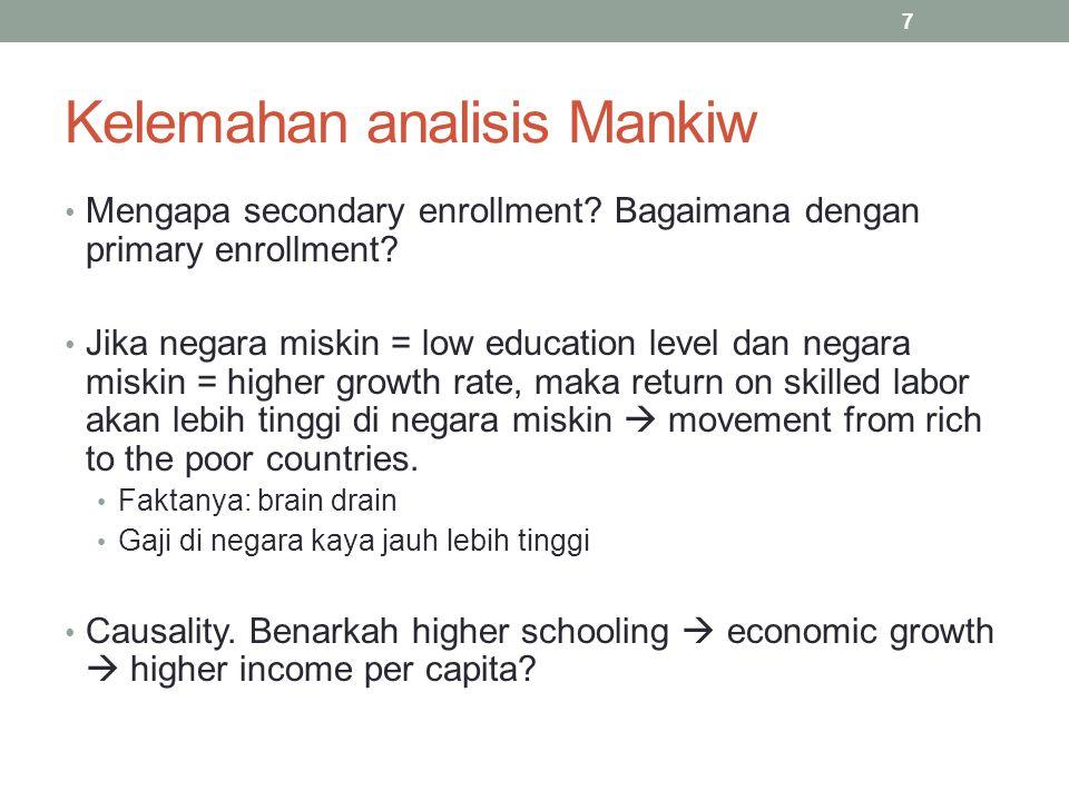 Kelemahan analisis Mankiw