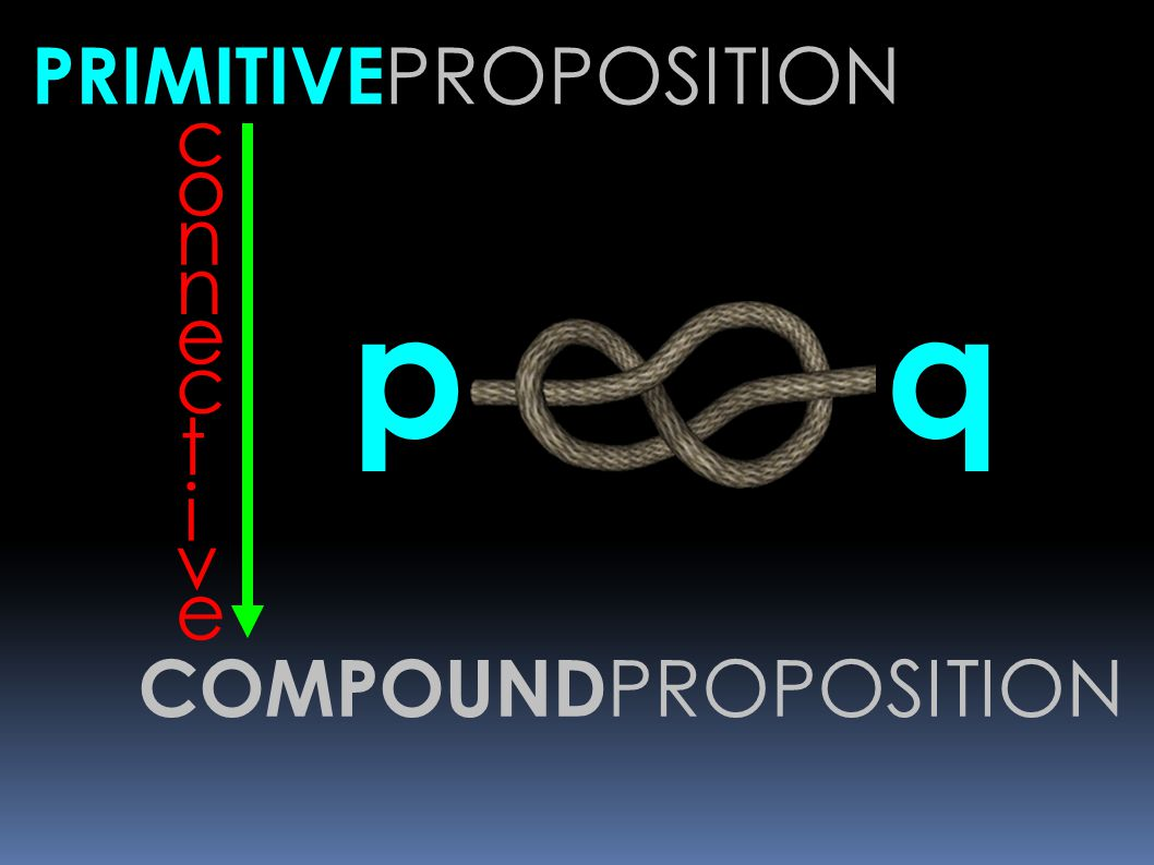 PRIMITIVEPROPOSITION