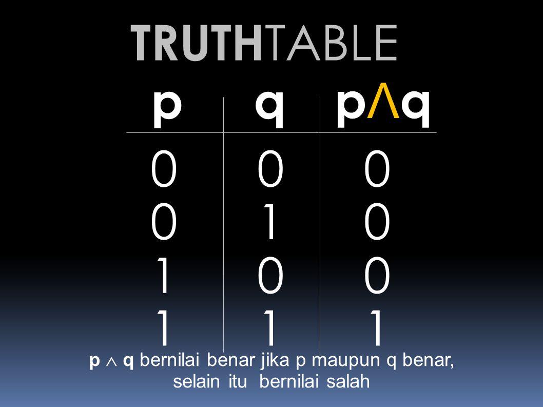 TRUTHTABLE p q pΛq 1 1 1 1 1 p  q bernilai benar jika p maupun q benar, selain itu bernilai salah