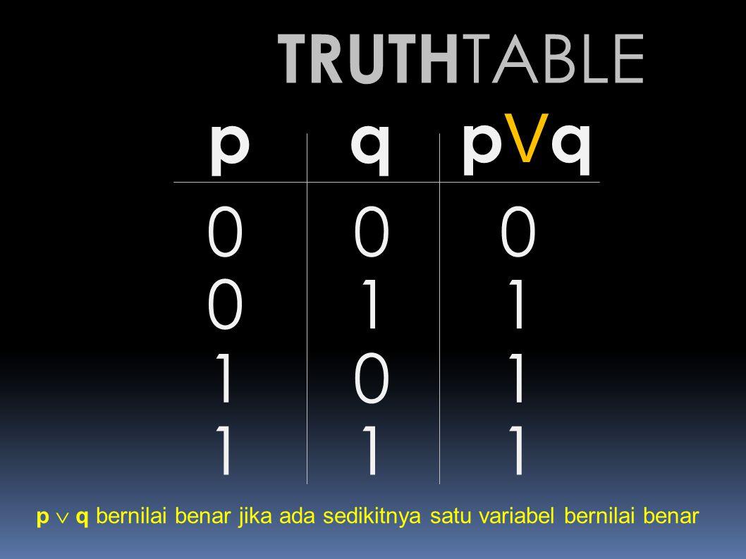 p  q bernilai benar jika ada sedikitnya satu variabel bernilai benar