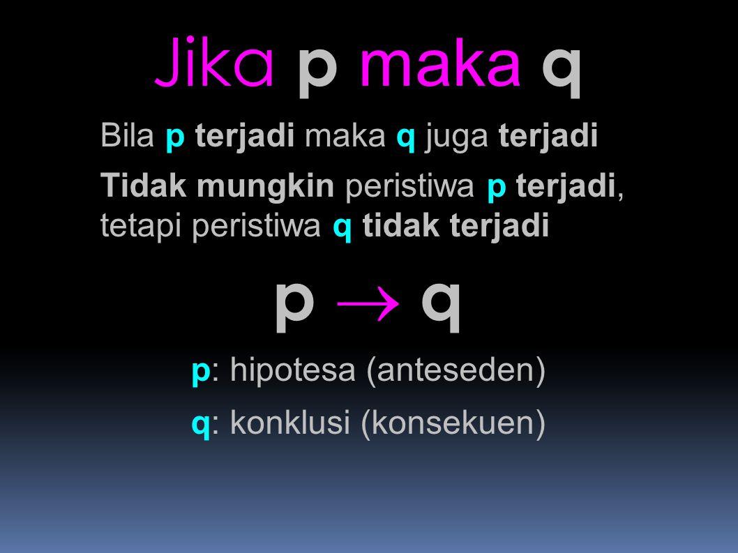 Jika p maka q p ® q Bila p terjadi maka q juga terjadi